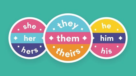 The History of Gender Neutral Pronouns